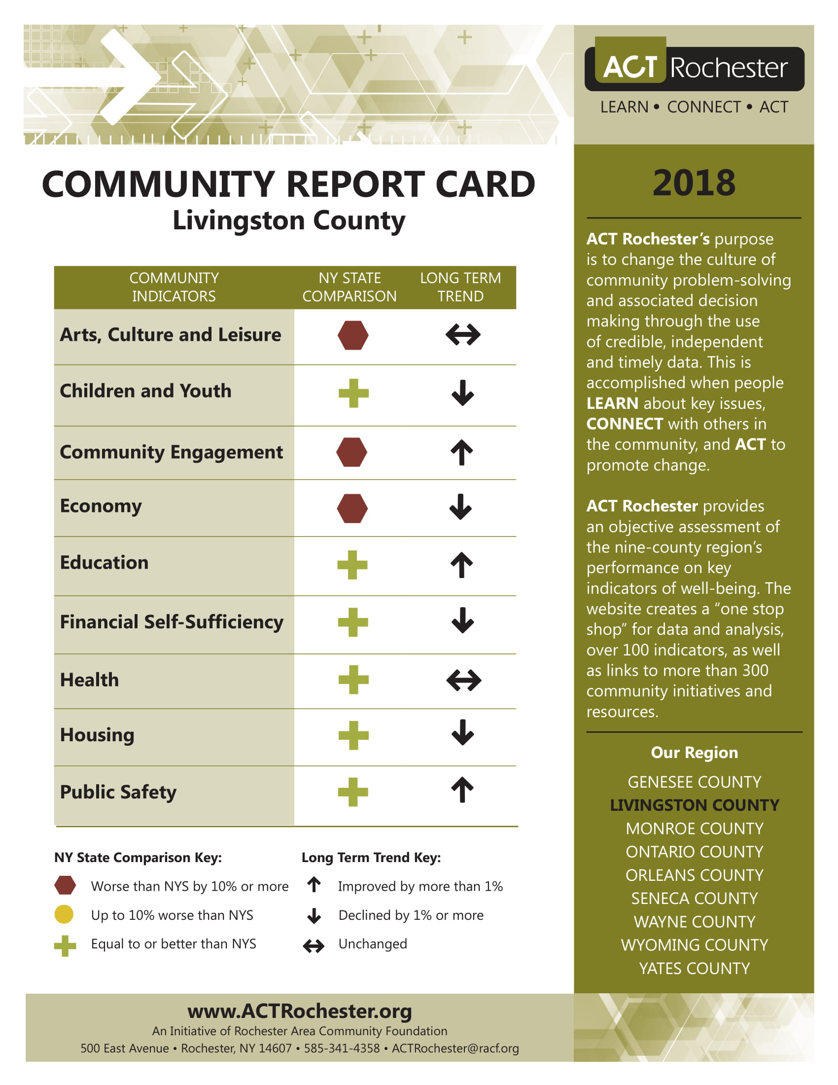 2018 Livingston County Report Card.jpg