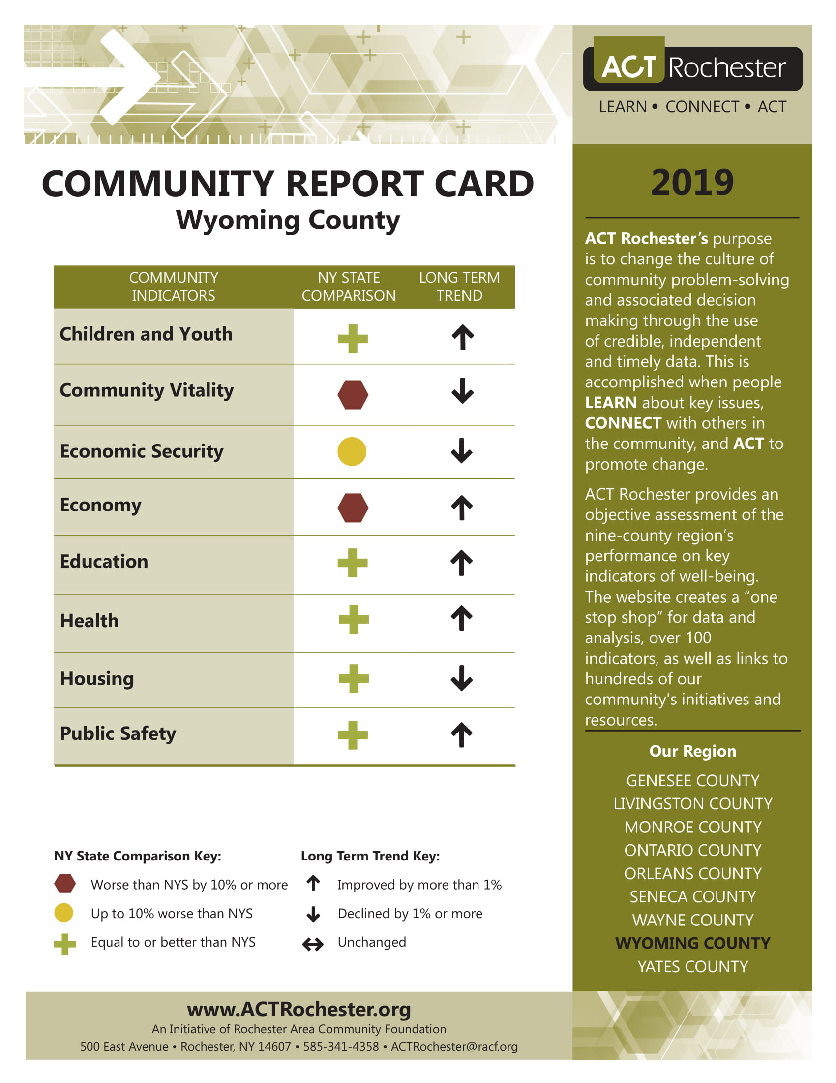 2019 Wyoming County Report Card.jpg